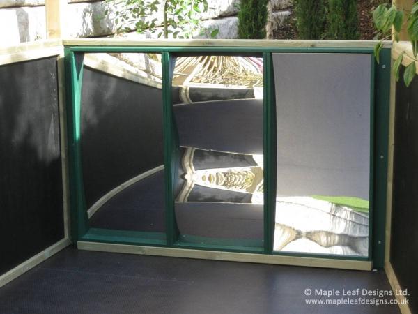 Convex, Wave & Concave Mirrors