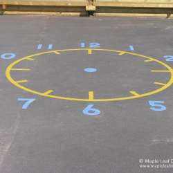 Clock Markings