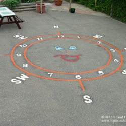 Compass Markings