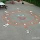 Compass Markings