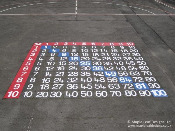 Multiplication Grid Markings